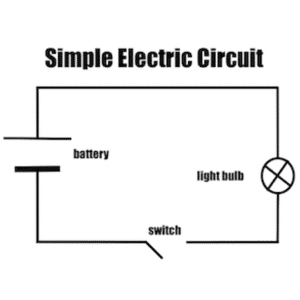 Class 22 – Circuits, Diagrams Power Supplies – Level 3 Electric